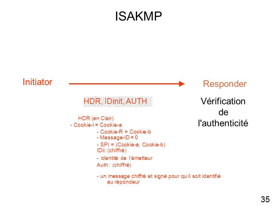 ISAKMP 35 3234 35 Initiator Responder HDR, IDinit, AUTH Vérification de HDR (en Clair) - Cookie-I = Cookie-a l authenticité - Cookie-R = Cookie-b - Message-ID = 0 - SPI = (Cookie-a, Cookie-b) IDii: (chiffré) - identité de lémetteur Auth : (chiffré) - un message chiffré et signé pour quil soit identifié au répondeur 36