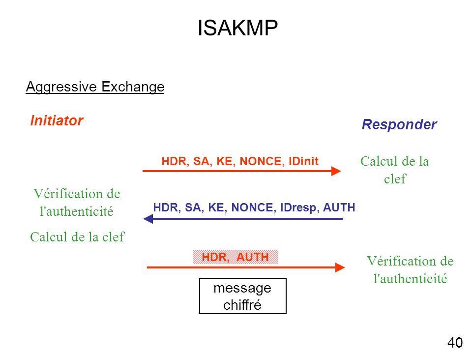ISAKMP 40 Aggressive Exchange Initiator Responder message chiffré HDR, SA, KE, NONCE, IDresp, AUTH Vérification de l authenticité Calcul de la clef HDR, AUTH Vérification de l authenticité HDR, SA, KE, NONCE, IDinit Calcul de la clef