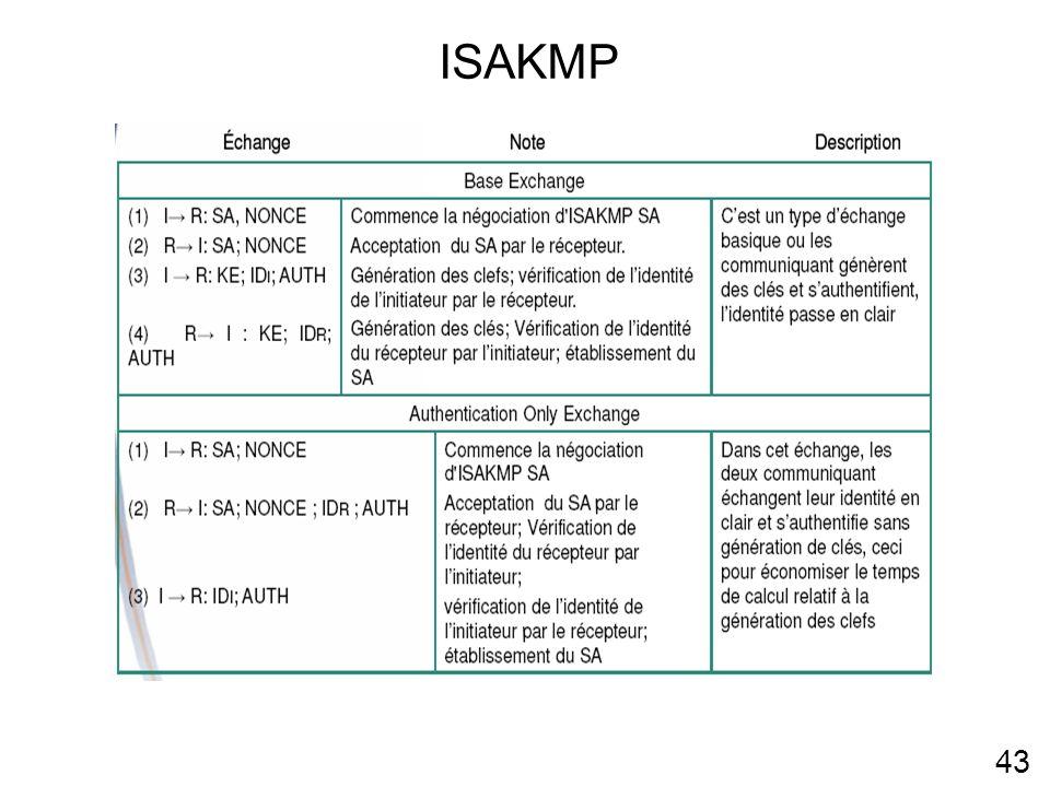 ISAKMP 43