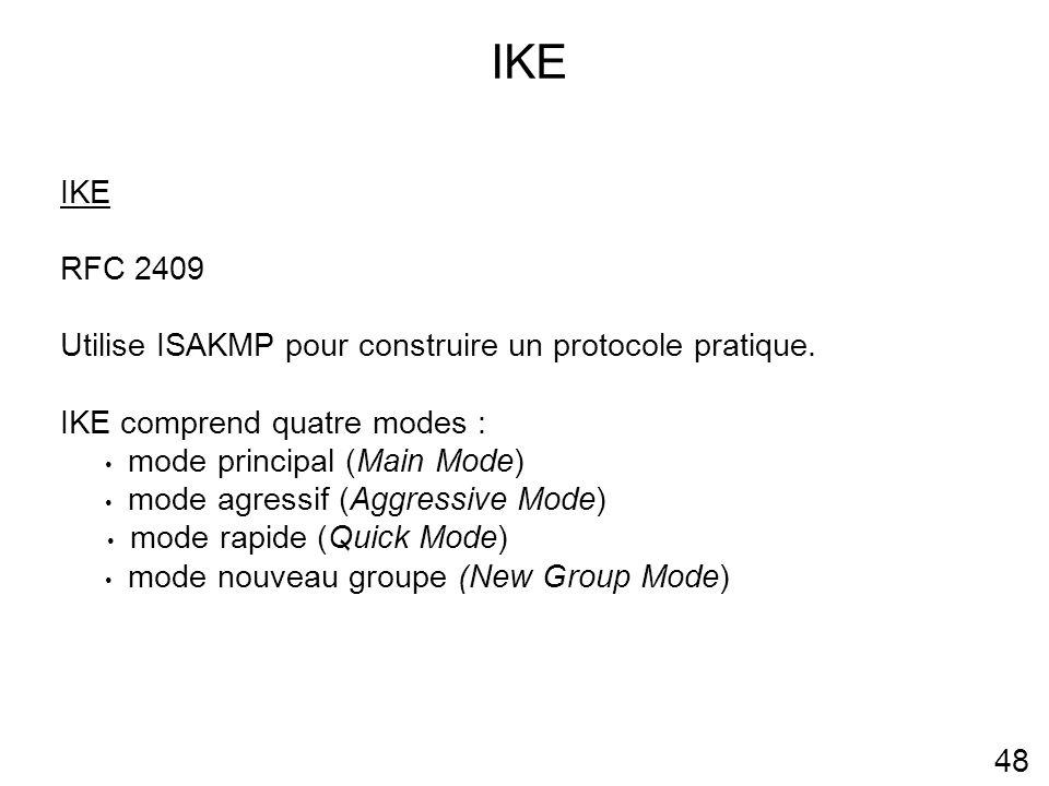 IKE 48 IKE RFC 2409 Utilise ISAKMP pour construire un protocole pratique.