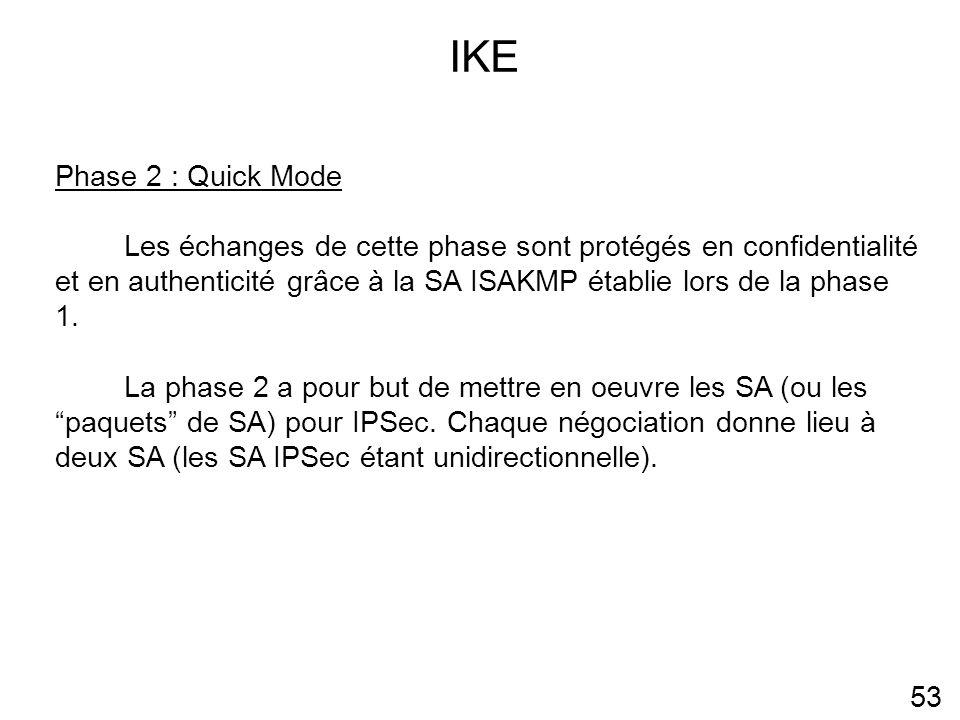 IKE 53 Phase 2 : Quick Mode Les échanges de cette phase sont protégés en confidentialité et en authenticité grâce à la SA ISAKMP établie lors de la phase 1.