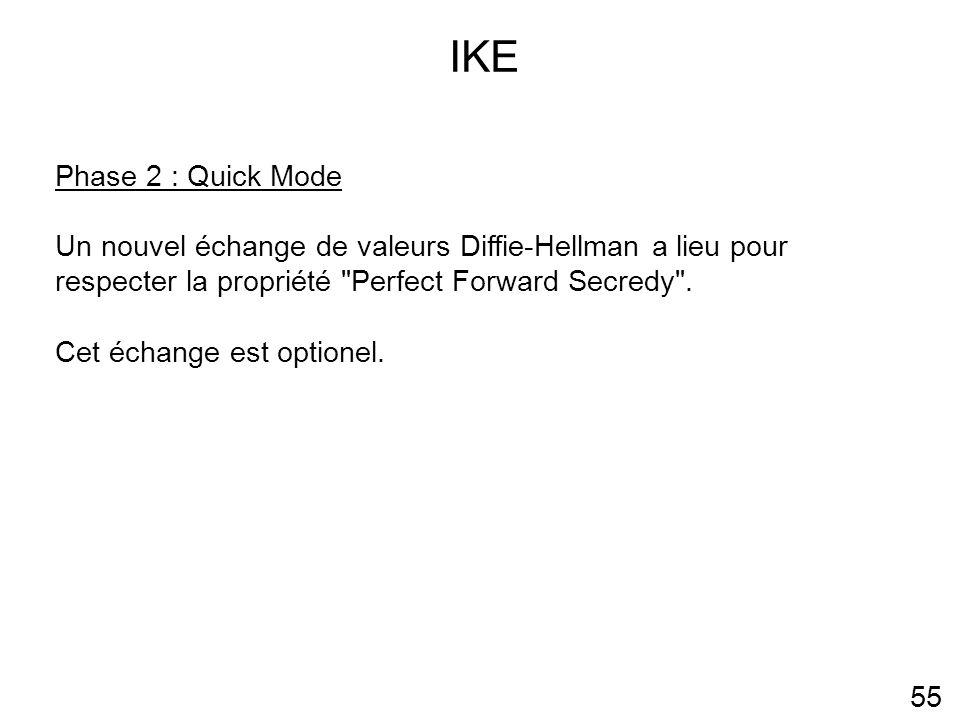 IKE 55 Phase 2 : Quick Mode Un nouvel échange de valeurs Diffie-Hellman a lieu pour respecter la propriété Perfect Forward Secredy .