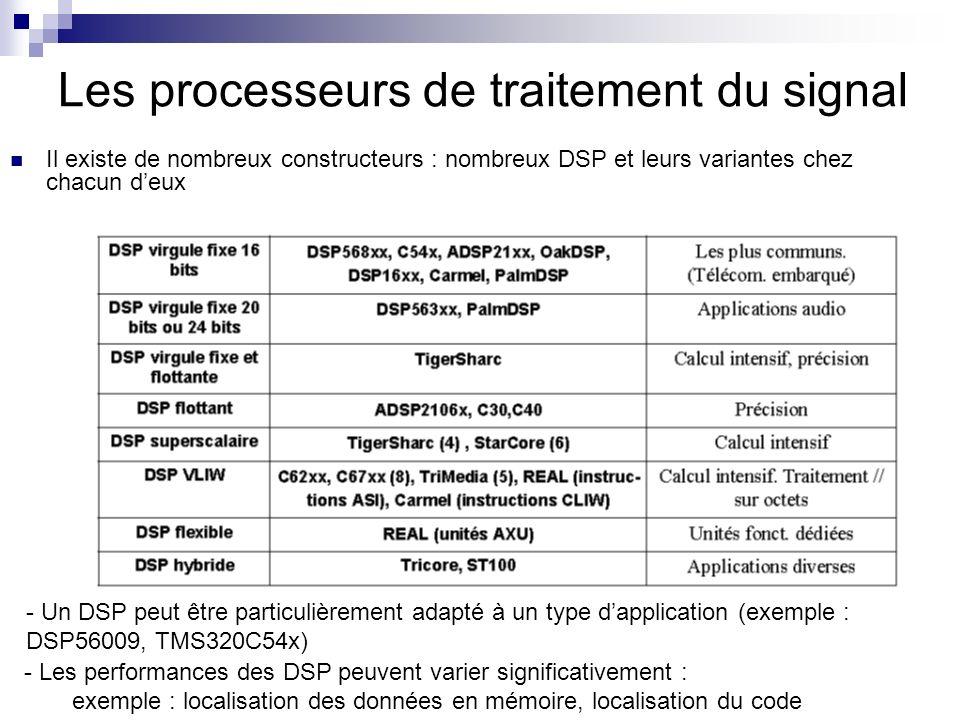 Les processeurs de traitement du signal Il existe de nombreux constructeurs : nombreux DSP et leurs variantes chez chacun deux - Un DSP peut être part