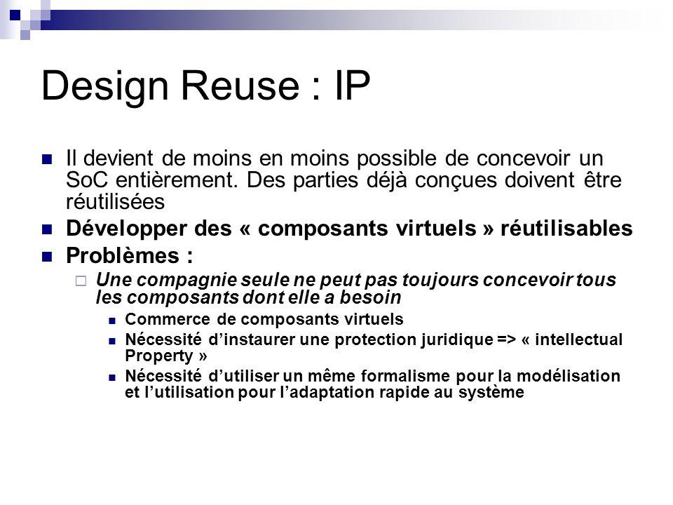 Design Reuse : IP Il devient de moins en moins possible de concevoir un SoC entièrement. Des parties déjà conçues doivent être réutilisées Développer