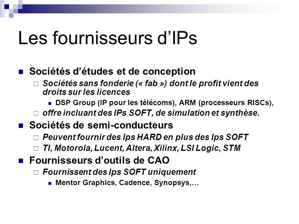 Les fournisseurs dIPs Sociétés détudes et de conception Sociétés sans fonderie (« fab ») dont le profit vient des droits sur les licences DSP Group (I