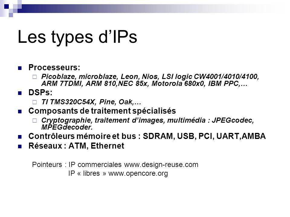 Les types dIPs Processeurs: Picoblaze, microblaze, Leon, Nios, LSI logic CW4001/4010/4100, ARM 7TDMI, ARM 810,NEC 85x, Motorola 680x0, IBM PPC,… DSPs: