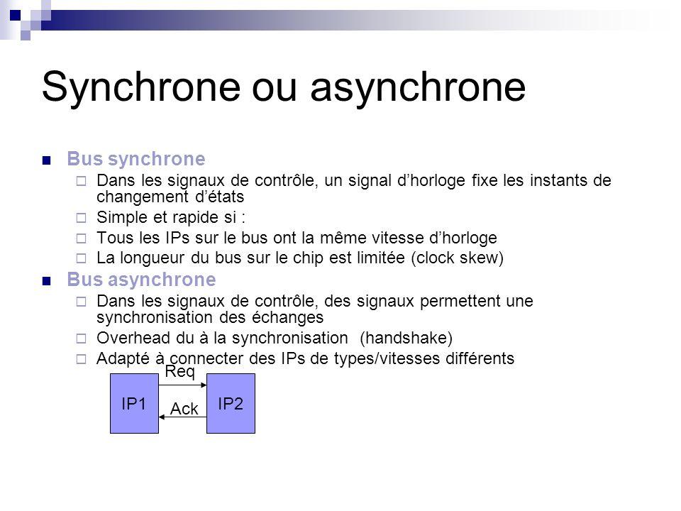 Synchrone ou asynchrone Bus synchrone Dans les signaux de contrôle, un signal dhorloge fixe les instants de changement détats Simple et rapide si : To
