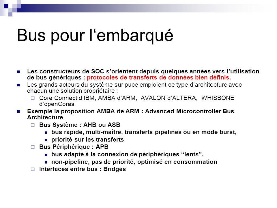 Bus pour lembarqué Les constructeurs de SOC sorientent depuis quelques années vers lutilisation de bus génériques : protocoles de transferts de donnée