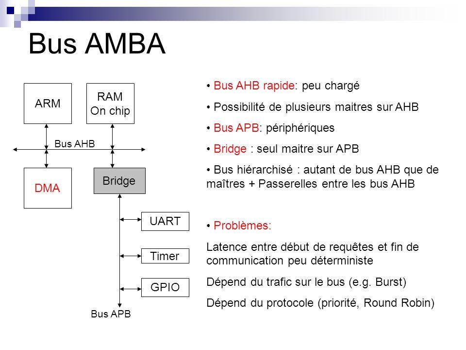 Bus AMBA ARM RAM On chip DMA Bridge UART Timer GPIO Bus AHB Bus APB Bus AHB rapide: peu chargé Possibilité de plusieurs maitres sur AHB Bus APB: périp