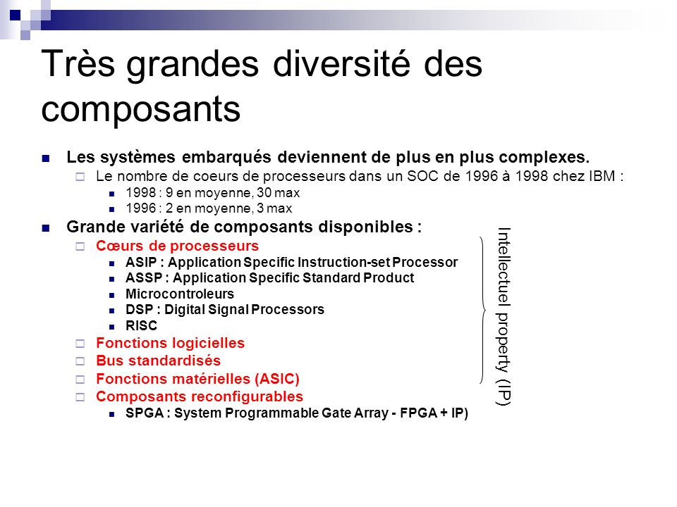 Très grandes diversité des composants Les systèmes embarqués deviennent de plus en plus complexes. Le nombre de coeurs de processeurs dans un SOC de 1