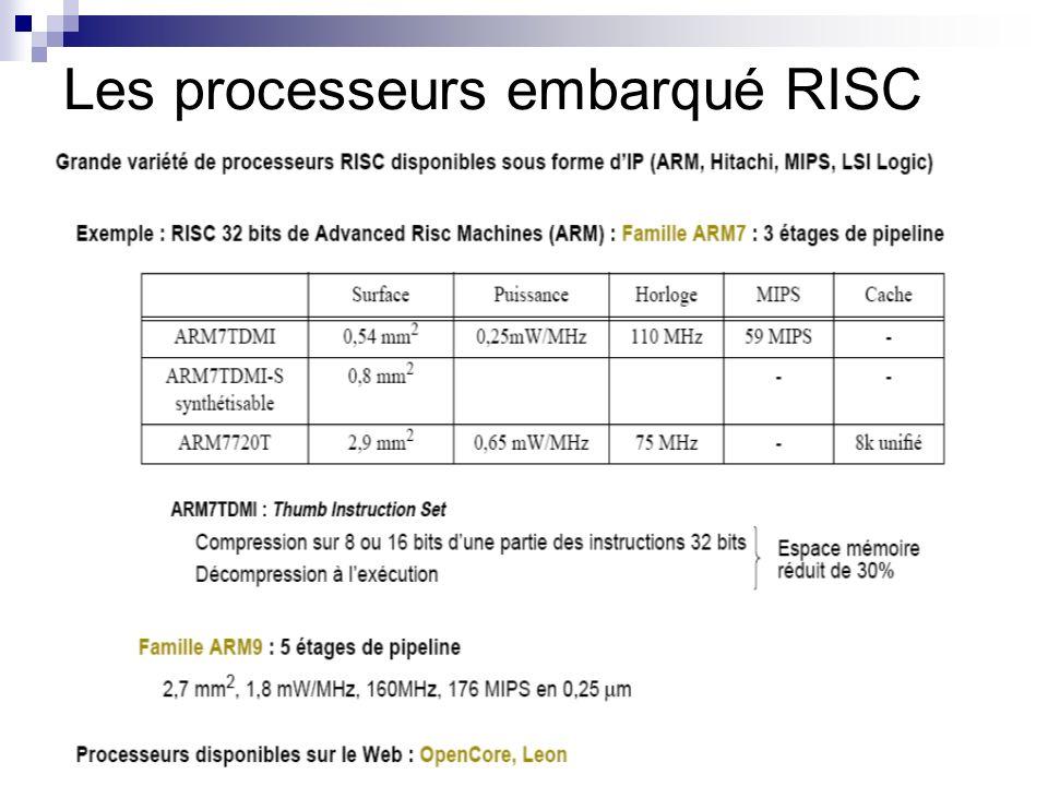 Les processeurs embarqué RISC