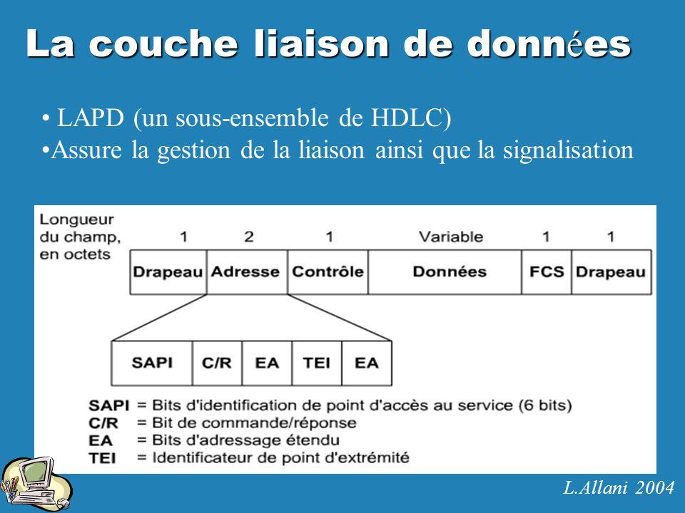 La couche liaison de donn é es LAPD (un sous-ensemble de HDLC) Assure la gestion de la liaison ainsi que la signalisation L.Allani 2004