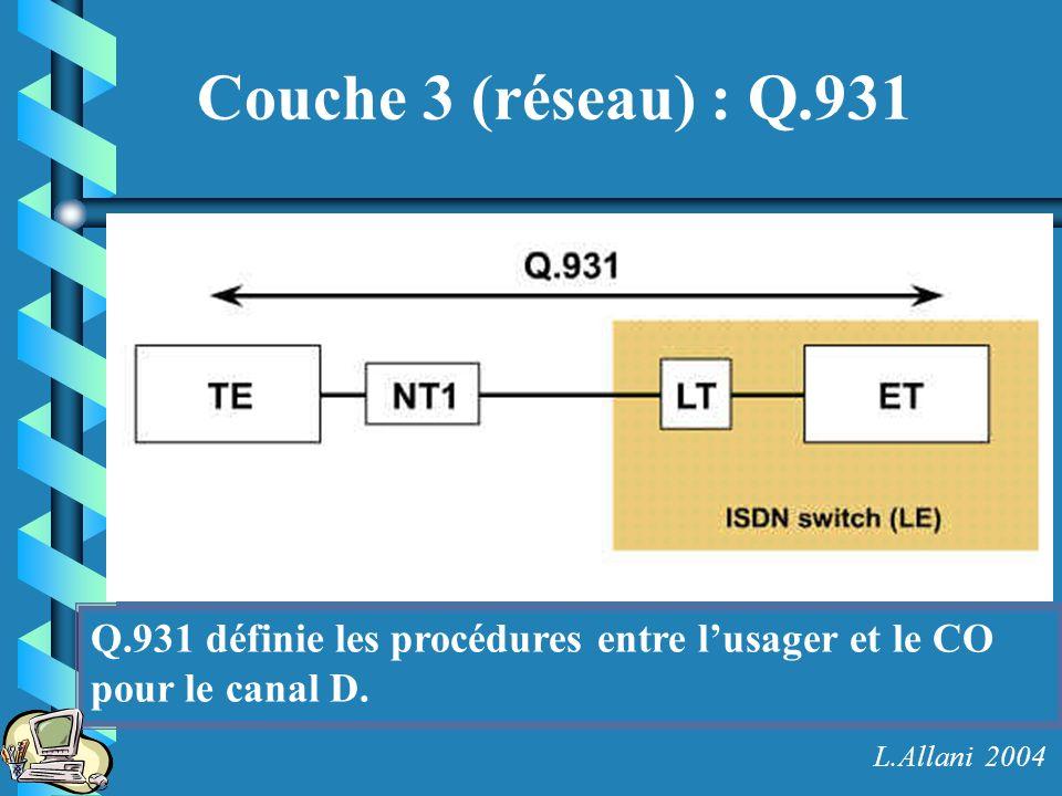 Couche 3 (réseau) : Q.931 Q.931 définie les procédures entre lusager et le CO pour le canal D. L.Allani 2004