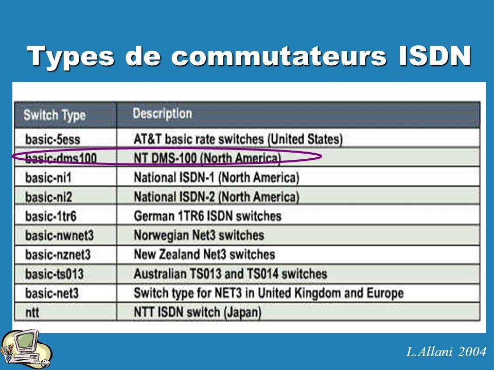 Types de commutateurs ISDN L.Allani 2004