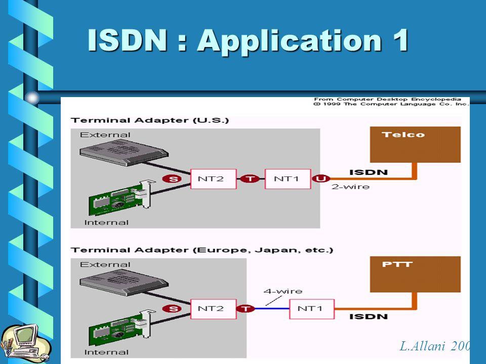Configuration ISDN (2) Mode interface Spécifier le type dencapsulation Spécifier le trafic intéressant Identifier le Service Profile Identifier (SPID) Configurer DDR Router(config-if)#encapsulationppp/hdlc Router(config-if)#isdn spid1(9)514862394501 (9)514862348502isdn spid2 Un numéro par canal B Router(config-if)#dialer-group 1 Router(config-if)#dialer-map ip 192.168.20.2 name lab-b 8776033 L.Allani 2004