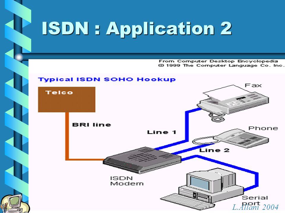 Configuration ISDN (3): Exemple Identifier le type de commutateur ISDN Identifier linterface ISDN Identifier le type dencapsulation Définir le temps dattente maximum pour une réponse du commutateur ISDN Temps dinactivité avant de laisser tomber lappel L.Allani 2004
