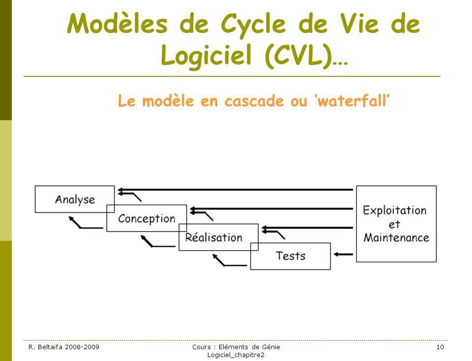 R. Beltaifa 2008-2009Cours : Eléments de Génie Logiciel_chapitre2 10 Modèles de Cycle de Vie de Logiciel (CVL)… Le modèle en cascade ou waterfall