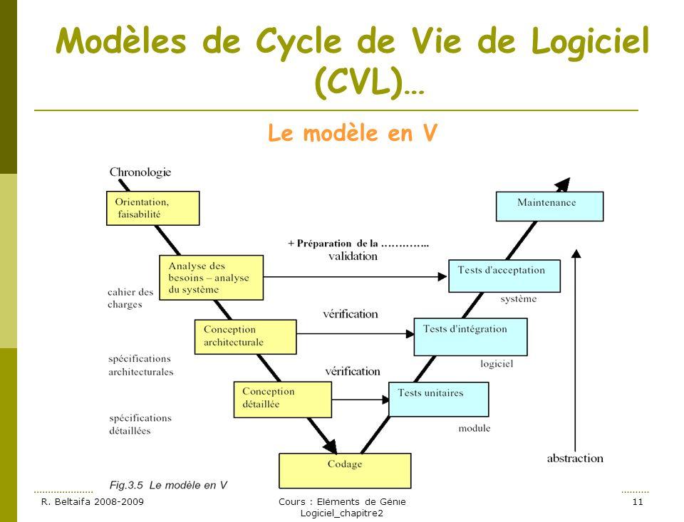 R. Beltaifa 2008-2009Cours : Eléments de Génie Logiciel_chapitre2 11 Modèles de Cycle de Vie de Logiciel (CVL)… Le modèle en V