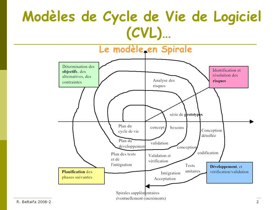 R. Beltaifa 2008-2009Cours : Eléments de Génie Logiciel_chapitre2 12 Modèles de Cycle de Vie de Logiciel (CVL)… Le modèle en Spirale