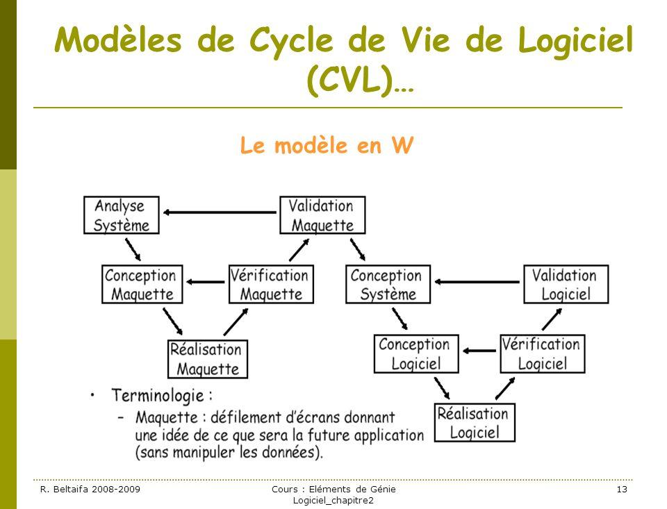 R. Beltaifa 2008-2009Cours : Eléments de Génie Logiciel_chapitre2 13 Modèles de Cycle de Vie de Logiciel (CVL)… Le modèle en W