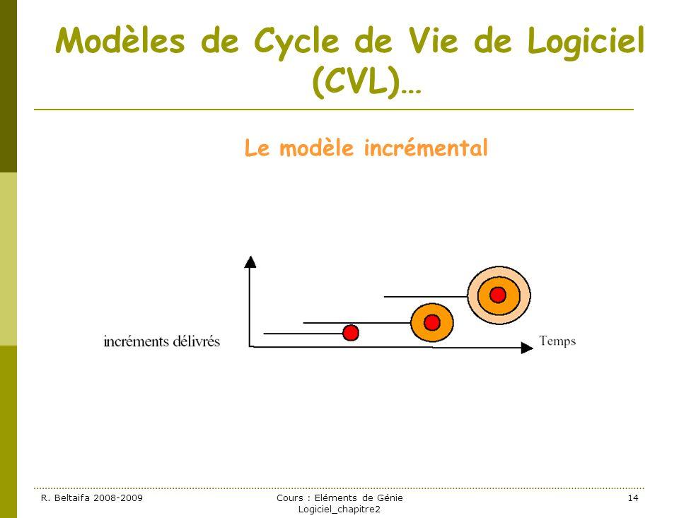 R. Beltaifa 2008-2009Cours : Eléments de Génie Logiciel_chapitre2 14 Modèles de Cycle de Vie de Logiciel (CVL)… Le modèle incrémental