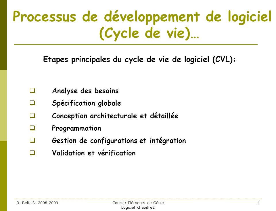 R. Beltaifa 2008-2009Cours : Eléments de Génie Logiciel_chapitre2 4 Processus de développement de logiciel (Cycle de vie)… Etapes principales du cycle