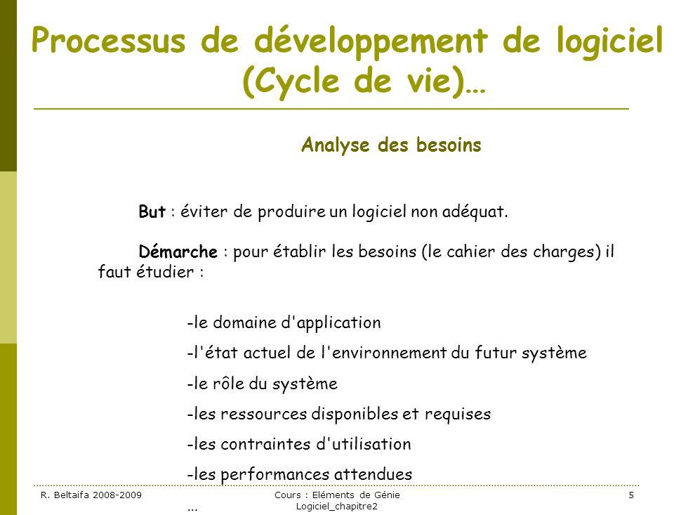 R. Beltaifa 2008-2009Cours : Eléments de Génie Logiciel_chapitre2 5 Processus de développement de logiciel (Cycle de vie)… Analyse des besoins But : é