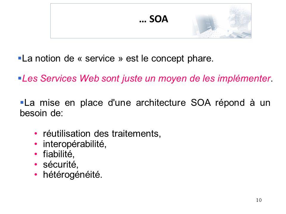 10 La notion de « service » est le concept phare. La mise en place d'une architecture SOA répond à un besoin de: réutilisation des traitements, intero