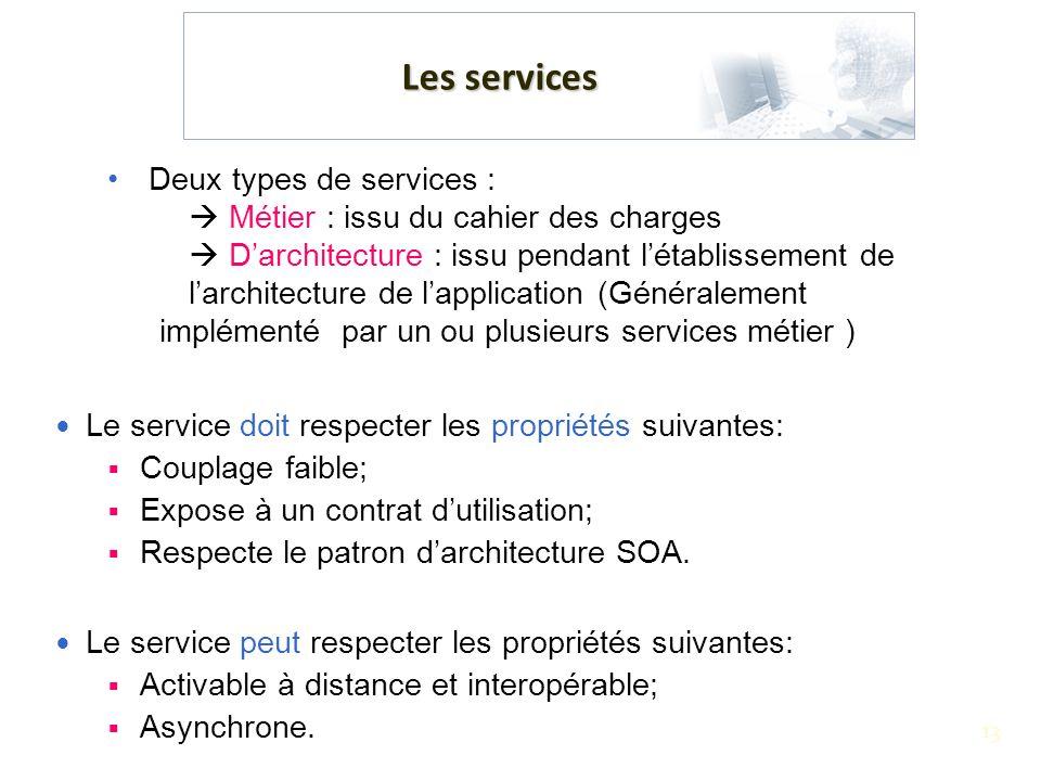 13 Les services Deux types de services : Métier : issu du cahier des charges Darchitecture : issu pendant létablissement de larchitecture de lapplicat