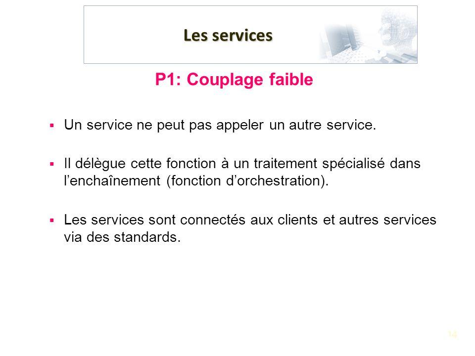 14 Les services P1: Couplage faible Un service ne peut pas appeler un autre service. Il délègue cette fonction à un traitement spécialisé dans lenchaî