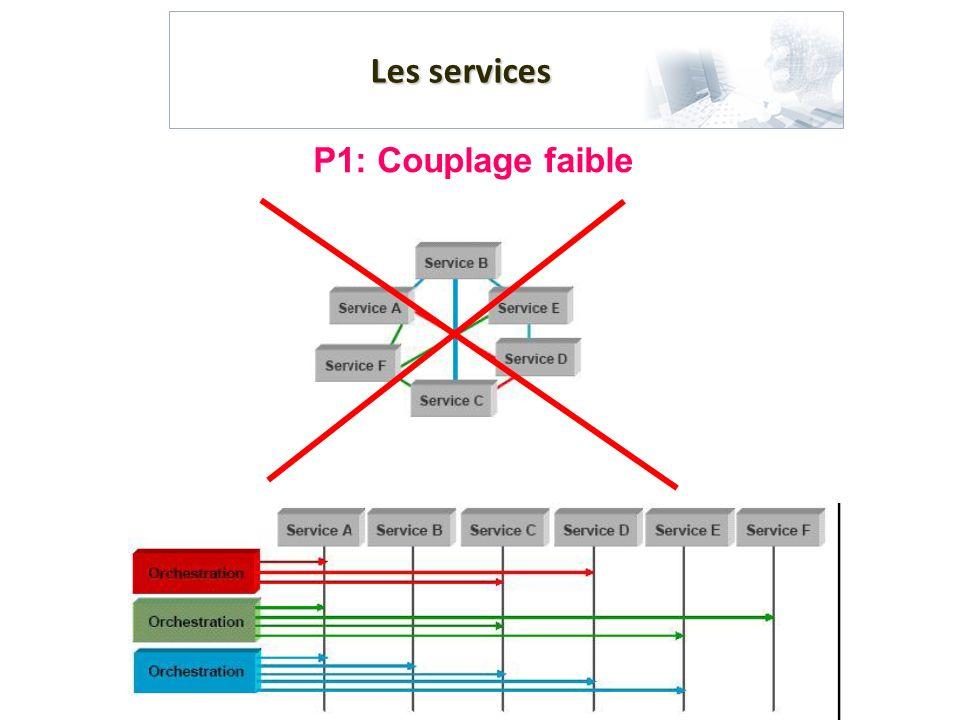 Les services P1: Couplage faible