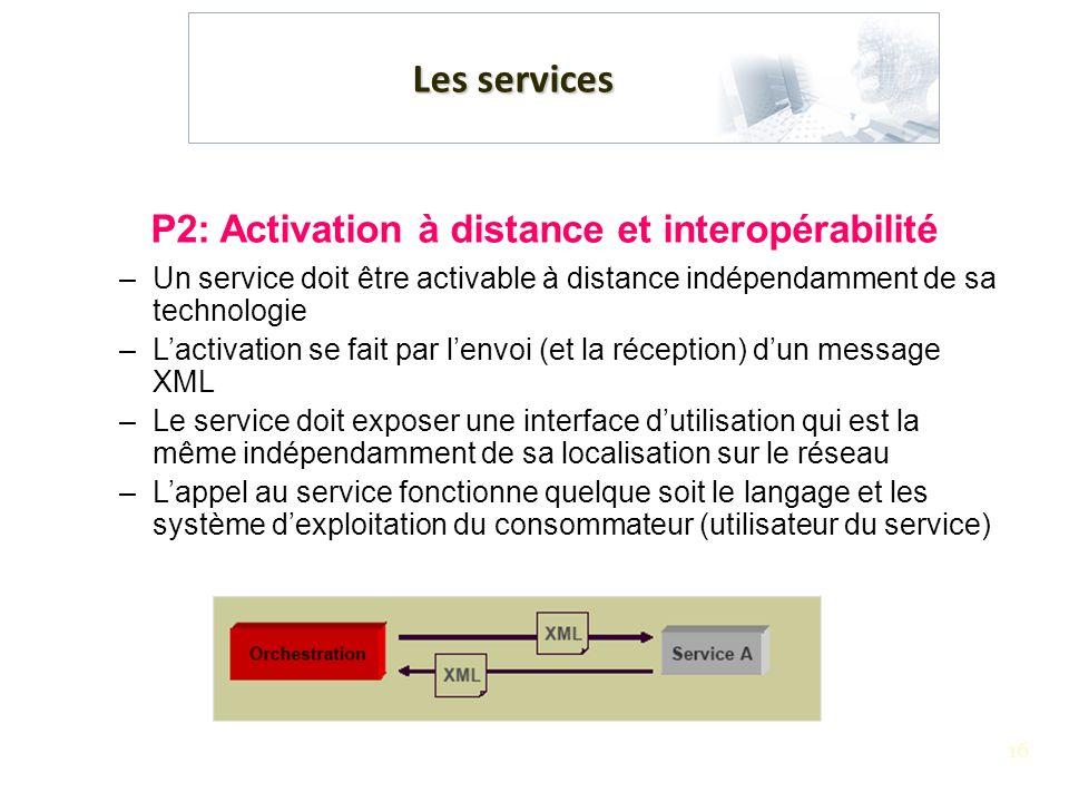16 Les services P2: Activation à distance et interopérabilité –Un service doit être activable à distance indépendamment de sa technologie –Lactivation