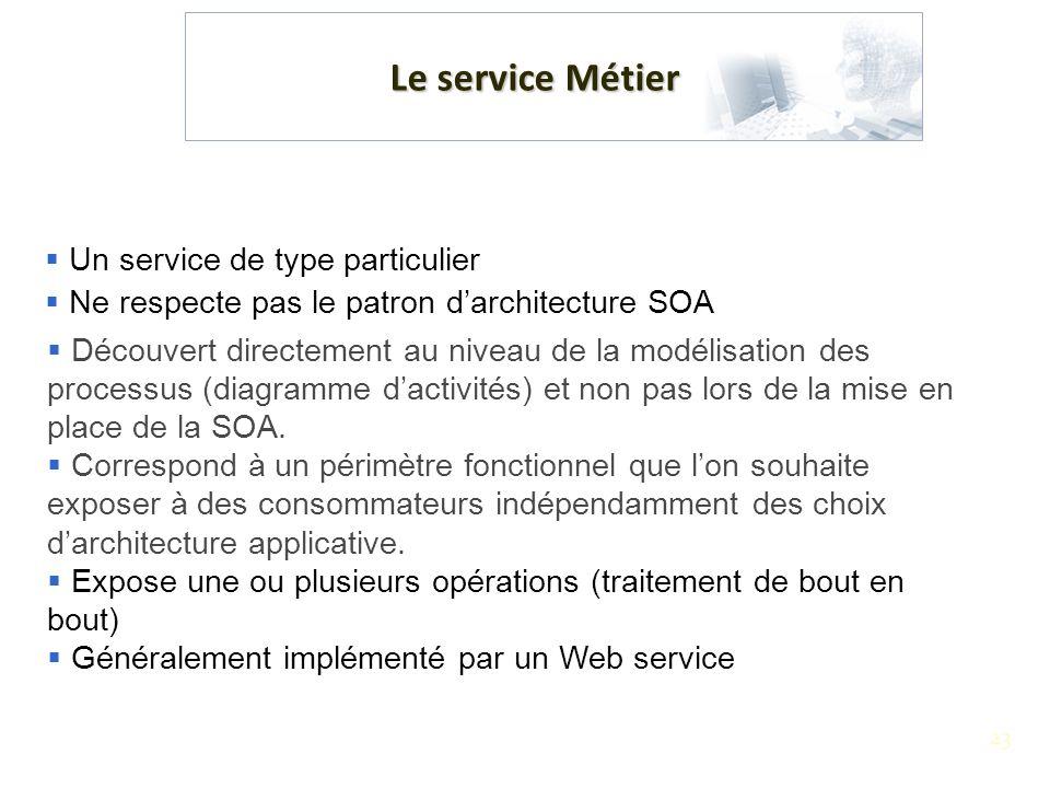 23 Le service Métier Un service de type particulier Ne respecte pas le patron darchitecture SOA Découvert directement au niveau de la modélisation des