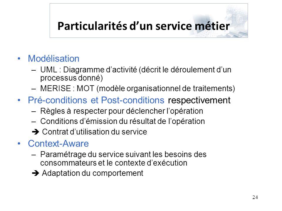 24 Particularités dun service métier Modélisation –UML : Diagramme dactivité (décrit le déroulement dun processus donné) –MERISE : MOT (modèle organis