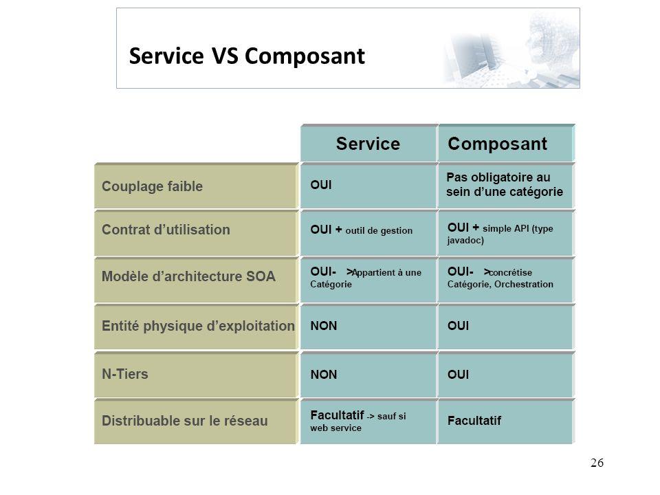26 Service VS Composant