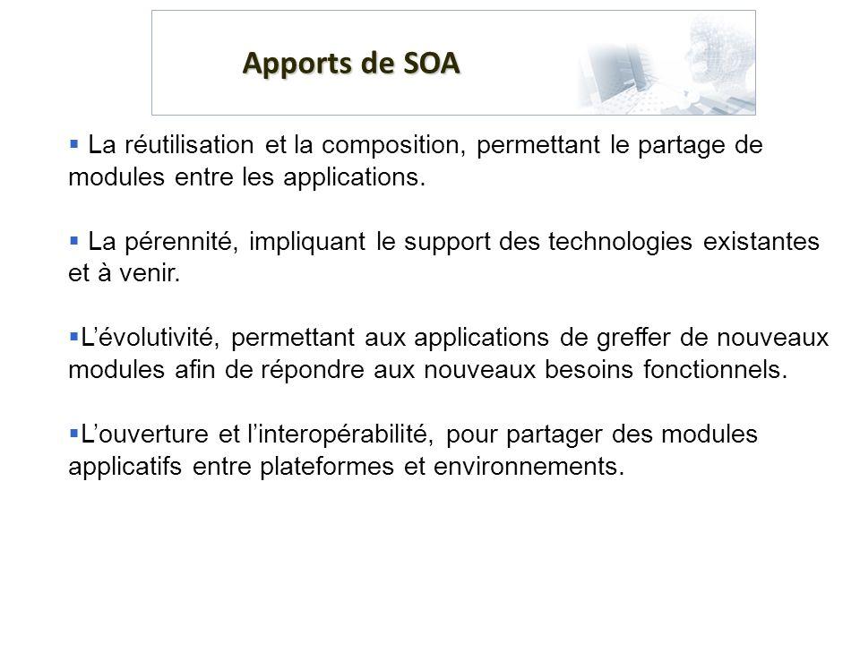 36 Apports de SOA La réutilisation et la composition, permettant le partage de modules entre les applications. La pérennité, impliquant le support des
