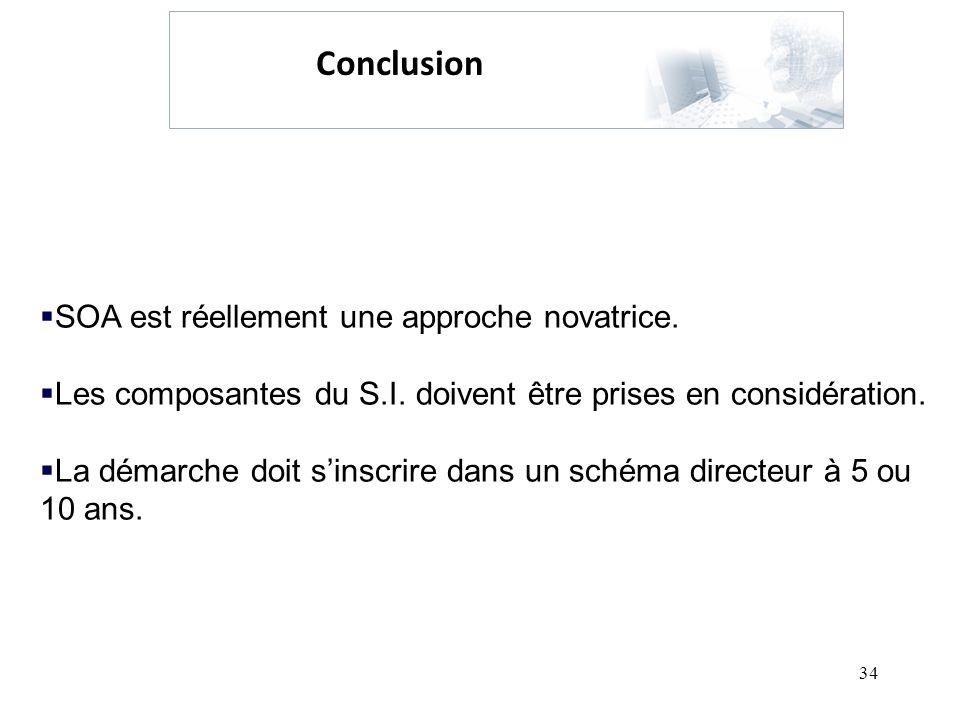34 Conclusion SOA est réellement une approche novatrice. Les composantes du S.I. doivent être prises en considération. La démarche doit sinscrire dans