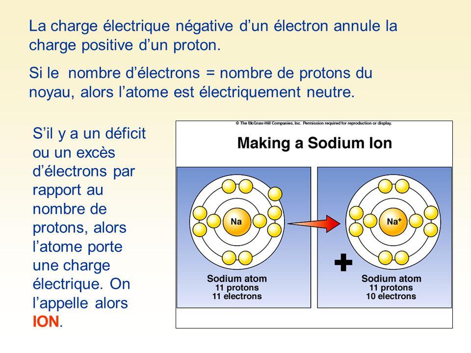 La charge électrique négative dun électron annule la charge positive dun proton. Si le nombre délectrons = nombre de protons du noyau, alors latome es