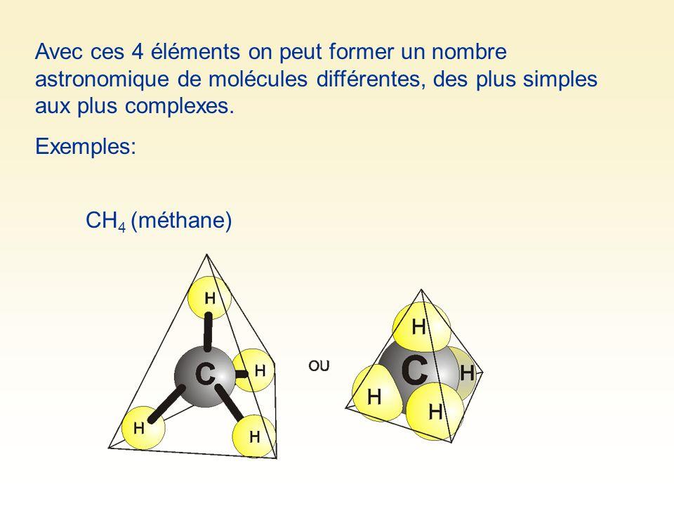 Avec ces 4 éléments on peut former un nombre astronomique de molécules différentes, des plus simples aux plus complexes. Exemples: CH 4 (méthane)