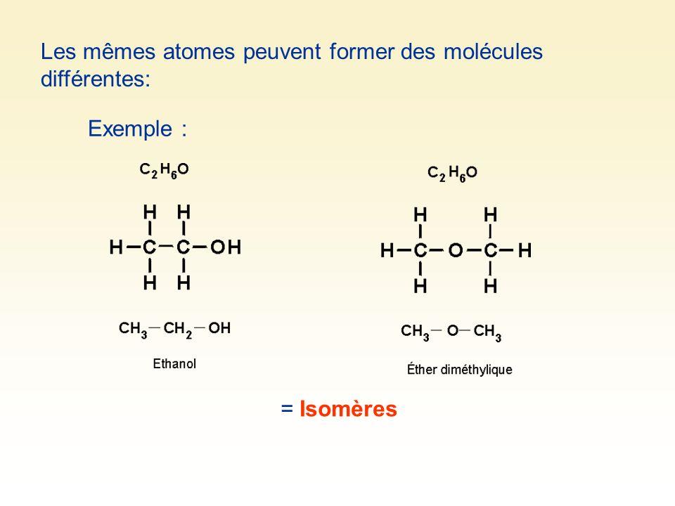 Les mêmes atomes peuvent former des molécules différentes: = Isomères Exemple :
