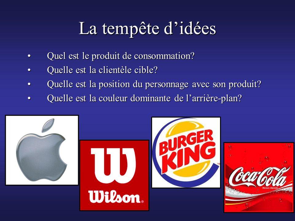La tempête didées Quel est le produit de consommation?Quel est le produit de consommation? Quelle est la clientèle cible?Quelle est la clientèle cible