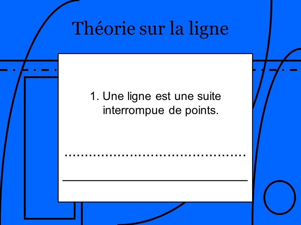 Théorie sur la ligne 1. Une ligne est une suite interrompue de points............................................. ______________________