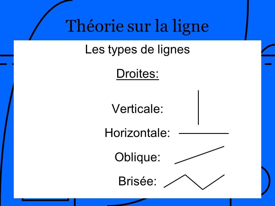 Théorie sur la ligne Les types de lignes Droites: Verticale: Horizontale: Oblique: Brisée:
