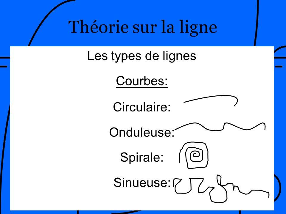 Théorie sur la ligne Les types de lignes Courbes: Circulaire: Onduleuse: Spirale: Sinueuse: