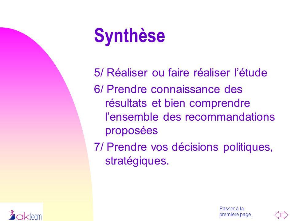 Passer à la première page Synthèse 5/ Réaliser ou faire réaliser létude 6/ Prendre connaissance des résultats et bien comprendre lensemble des recomma
