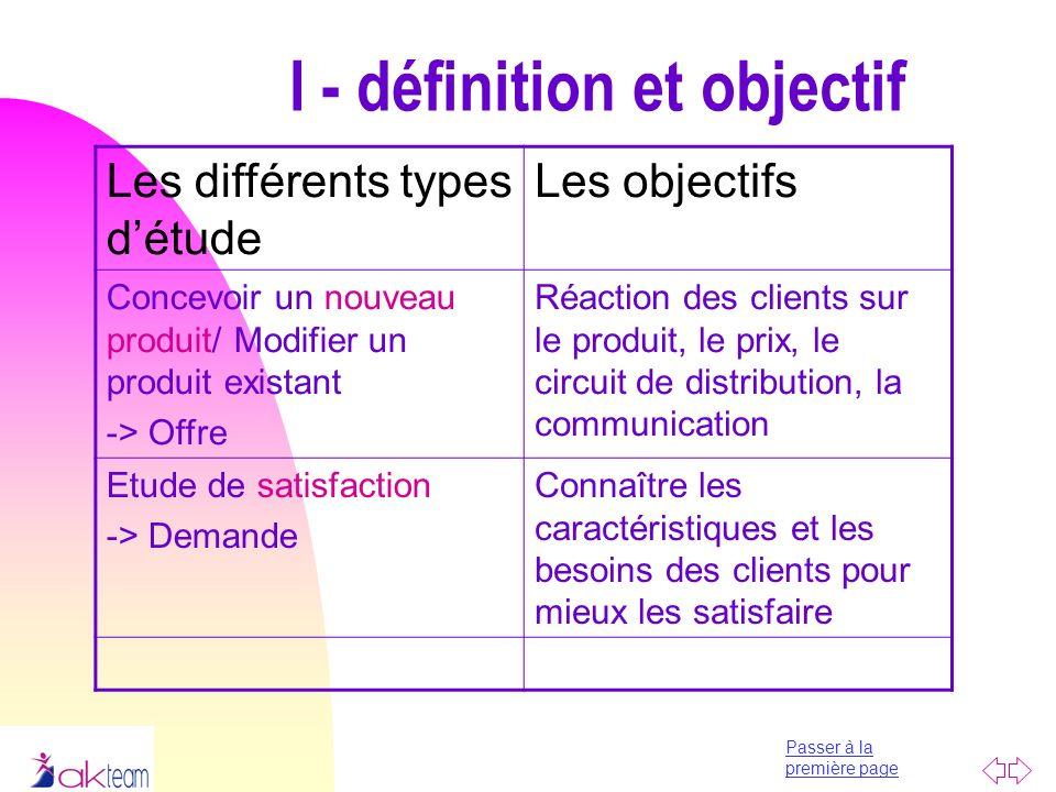 Passer à la première page I - définition et objectif Les différents types détude Les objectifs Concevoir un nouveau produit/ Modifier un produit exist