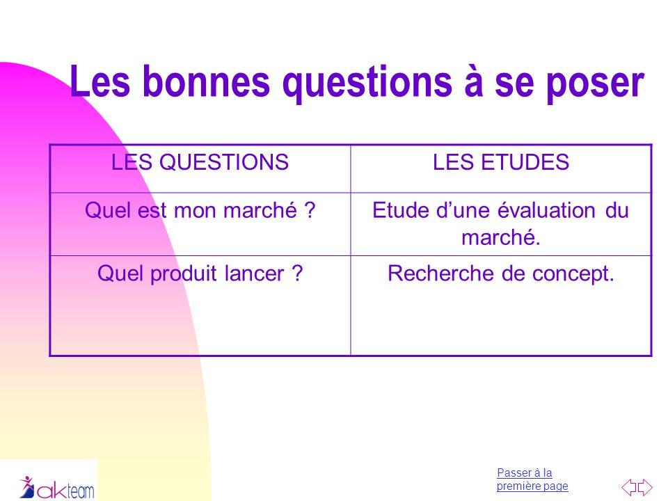 Passer à la première page Les bonnes questions à se poser LES QUESTIONSLES ETUDES Quel est mon marché ?Etude dune évaluation du marché. Quel produit l