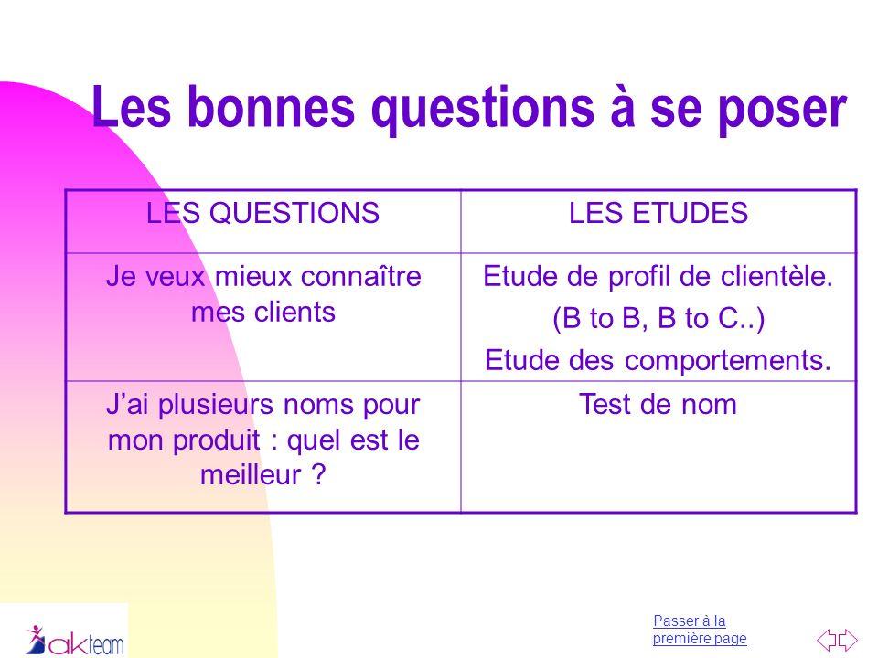 Passer à la première page Les bonnes questions à se poser LES QUESTIONSLES ETUDES Je veux mieux connaître mes clients Etude de profil de clientèle. (B
