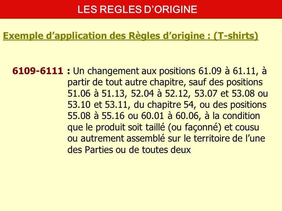 6109-6111 : Un changement aux positions 61.09 à 61.11, à partir de tout autre chapitre, sauf des positions 51.06 à 51.13, 52.04 à 52.12, 53.07 et 53.0