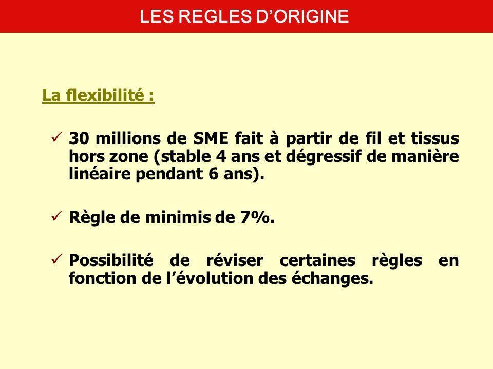 30 millions de SME fait à partir de fil et tissus hors zone (stable 4 ans et dégressif de manière linéaire pendant 6 ans). Règle de minimis de 7%. Pos
